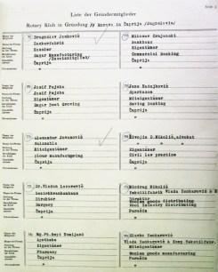 RK Morava dokumenti 007
