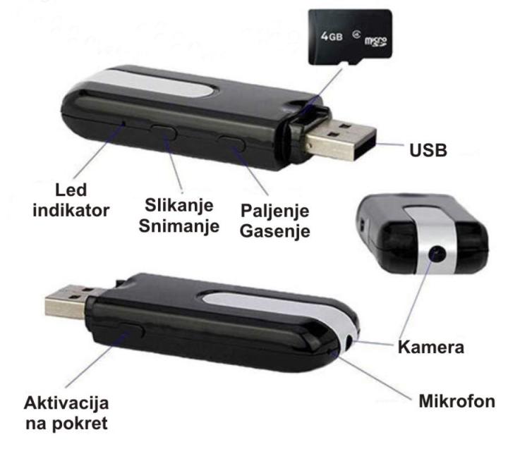 spijunska kamera usb stick spijunski