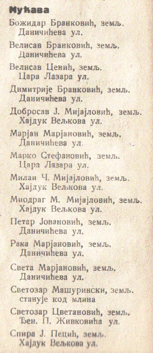 Mucava porodice 1937