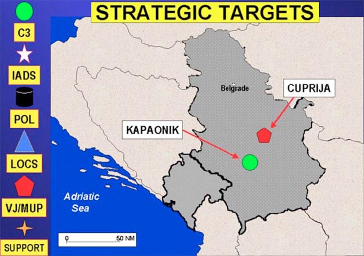 Cuprija target